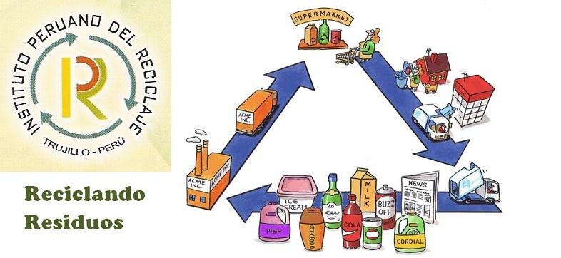 Reciclando Residuos