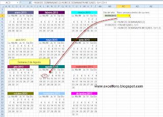 Obtener Número de semana dentro de un mes para una fecha dada. La función NUM.SEMANA.