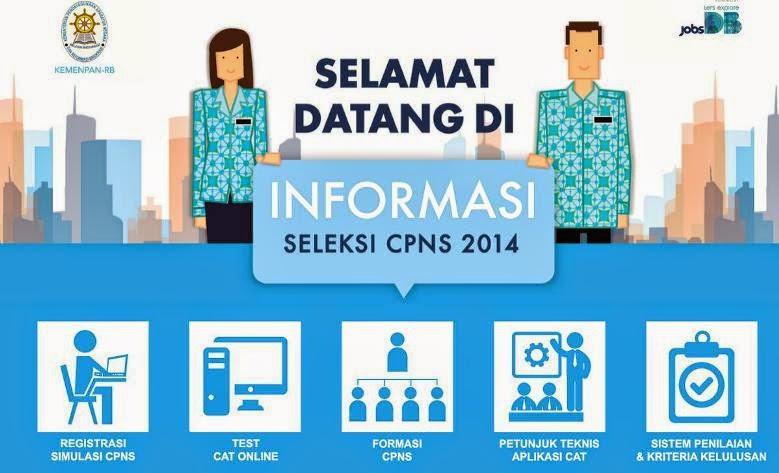 Tata Cara Pendaftaran CPNS 2014 Online di Panselnas.menpan.go.id