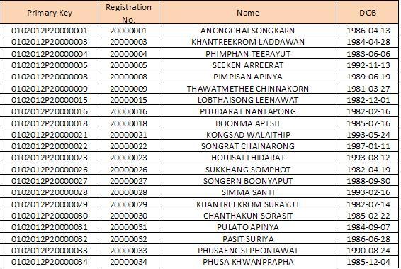 korean exam passer list in thailand