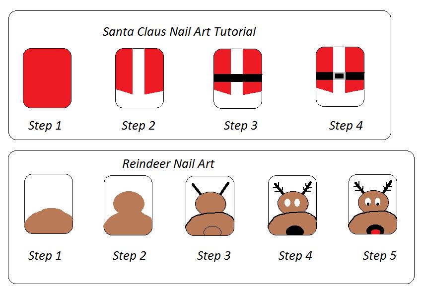 Christmas Nail Art Step By Step Tutorial For Santa Claus, Reindeer