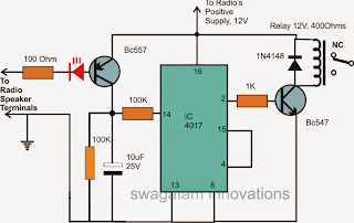 simplest FM remote control circuit using an FM radio