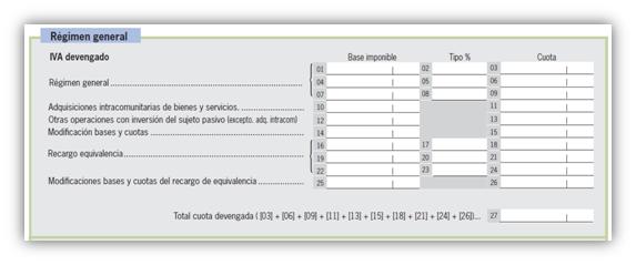 CAI Sistemas Software para Asesores de Empresa