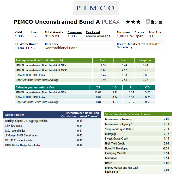 Pimco Unconstrained Bond Fund (pubax)  Mepb Financial. Best Windows 8 Tablet Laptop Hybrid. Protect My Identity Online Power My Learning. Divorce Attorney Cincinnati Quote On A Car. Free Small Business Banking Email To A Fax. Total Health Promo Code Attorney Military Law. Personal Loan Vs Credit Card. Michigan Cheap Car Insurance. Is There A Beach In North Carolina