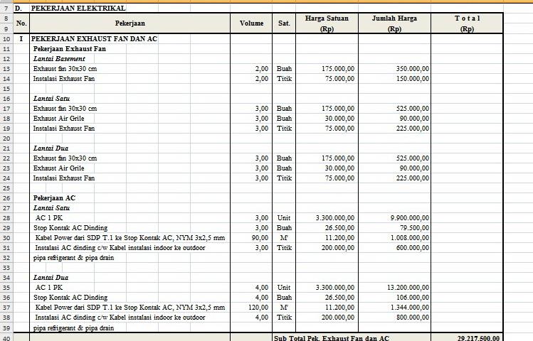 anggaran biaya rekapitulasi rab merupakan total perhitungan rab ...