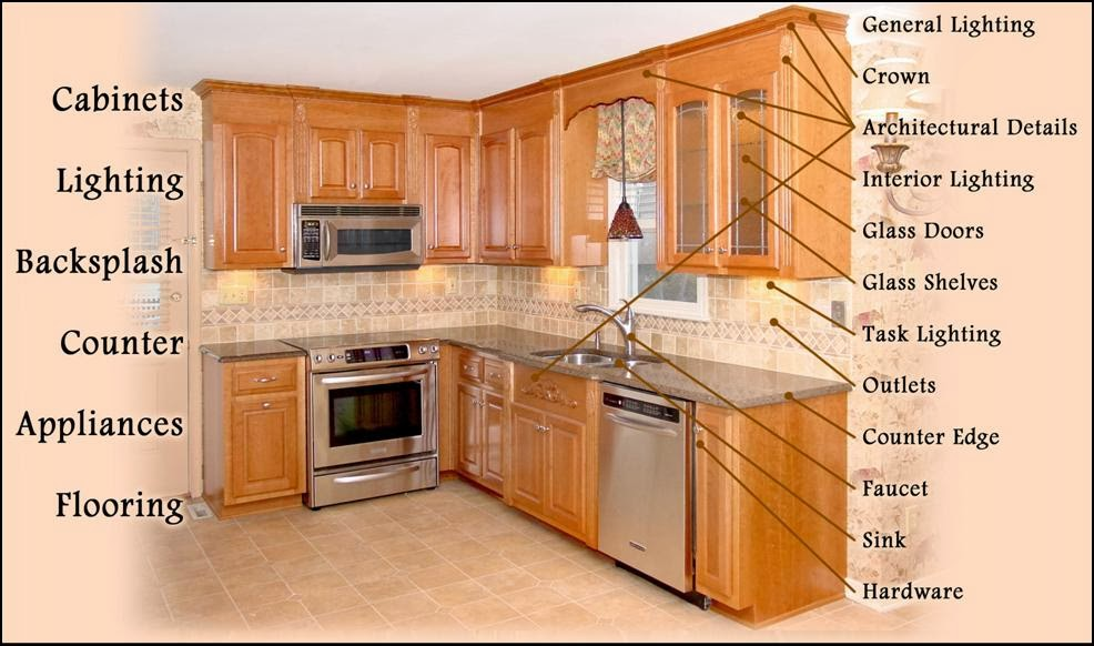 Kitchen cabinet refacing for Cabinet door refacing cost