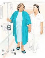 faktor mempengaruhi penyembuhan luka, Blog Keperawatan