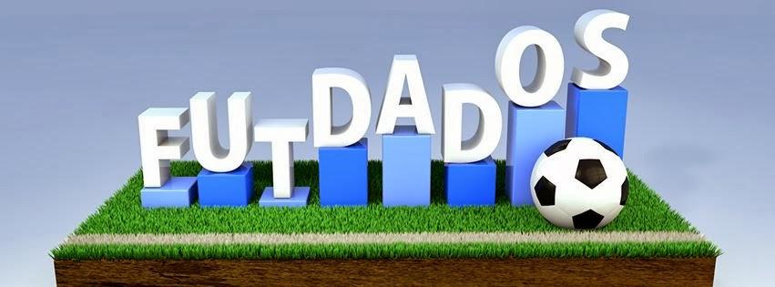 Dados do Futebol