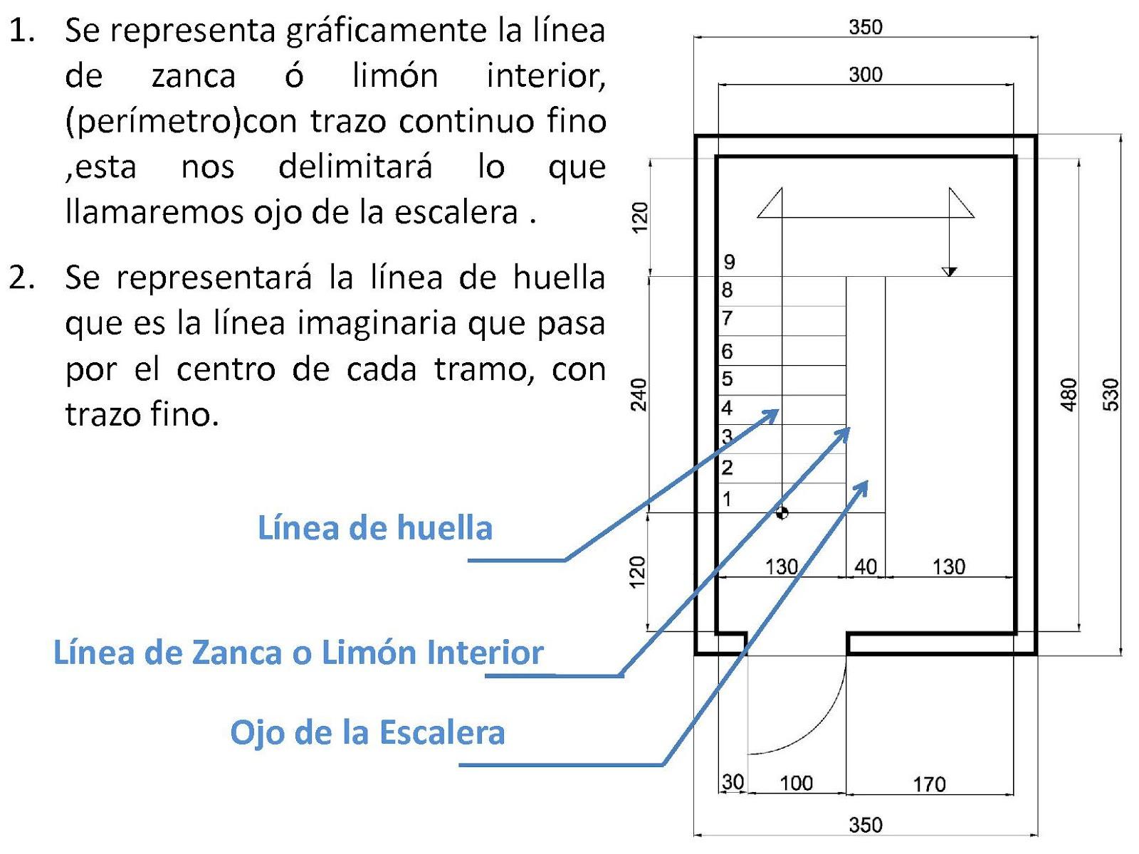 Ciclos formativos representaci n grafica de escalera 1 for Que es una escalera