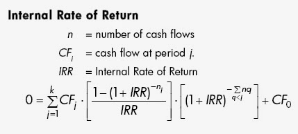 Pengertian Internal Rate of Return (IRR)