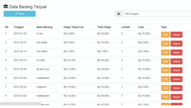 Aplikasi penjualan berbasis web dengan php mySQL full Keren!