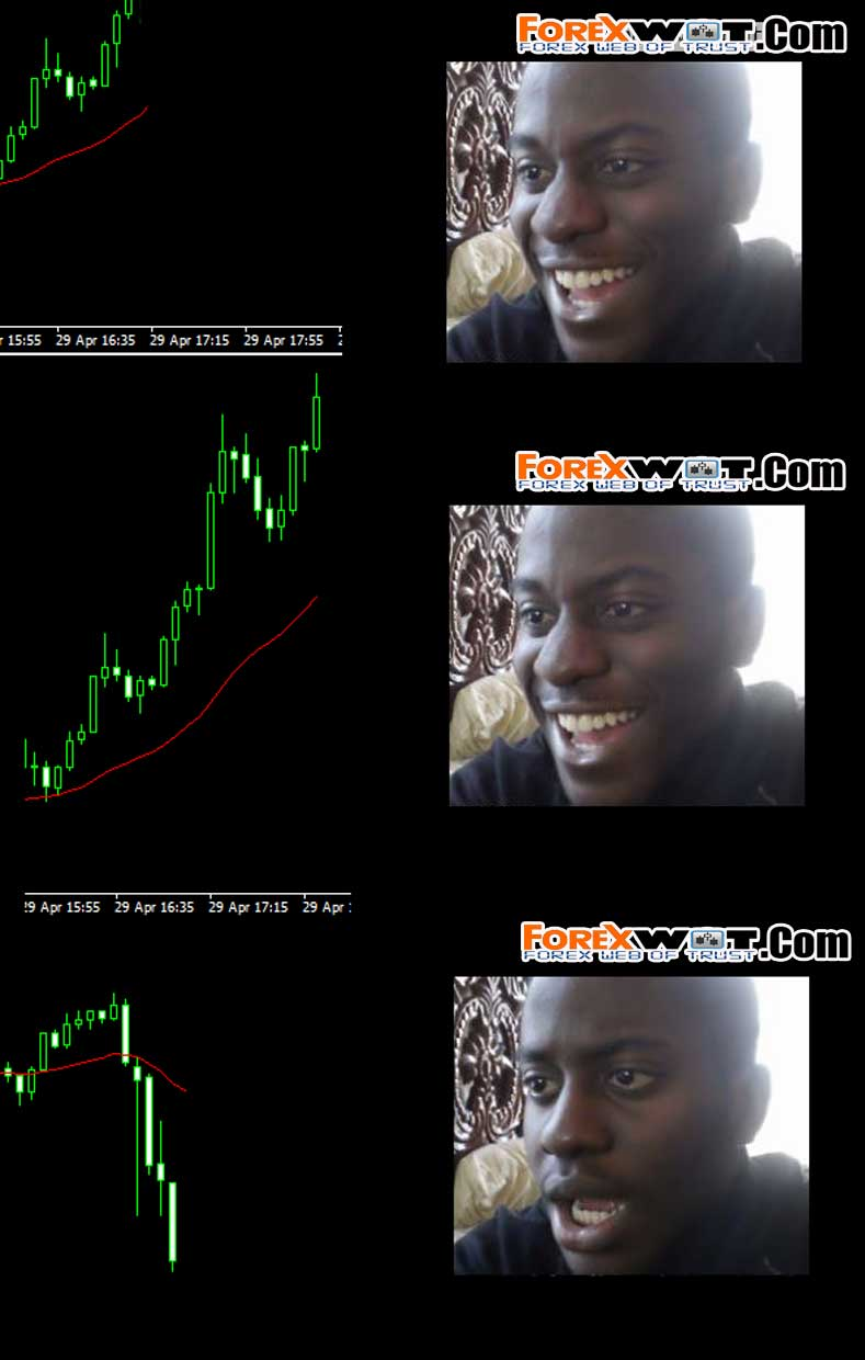 Best stop loss forex