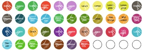 Order Simply Aroma Labels Here!