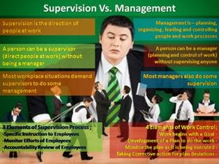 Supervision & Management PPT Slide 2