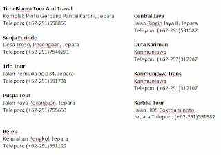 Objek Wisata Pulau Karimun Jawa