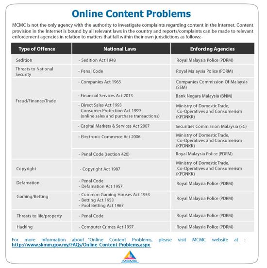 Cara Membuat Laporan Online