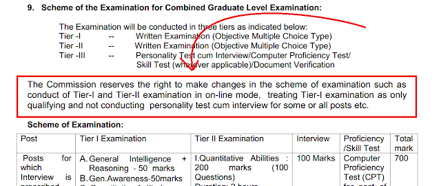SSC may Conduct SSC CGL 2015 Exam Online