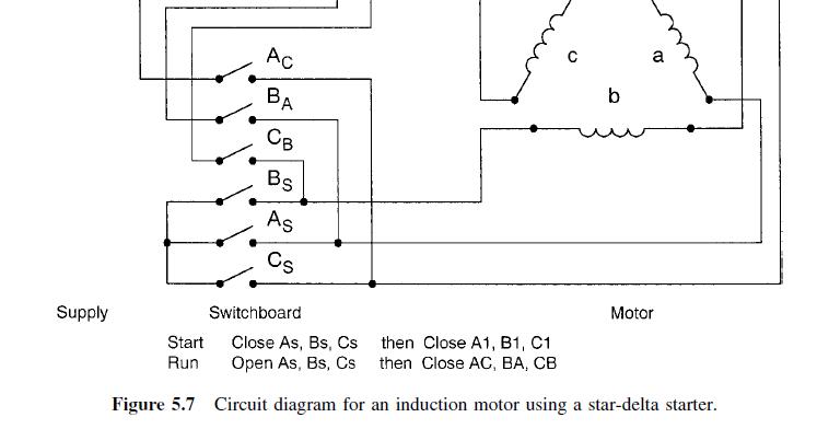 Methods Of Starting Induction Motors