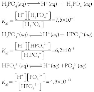 Persamaan reaksi ionisasi asam fosfat