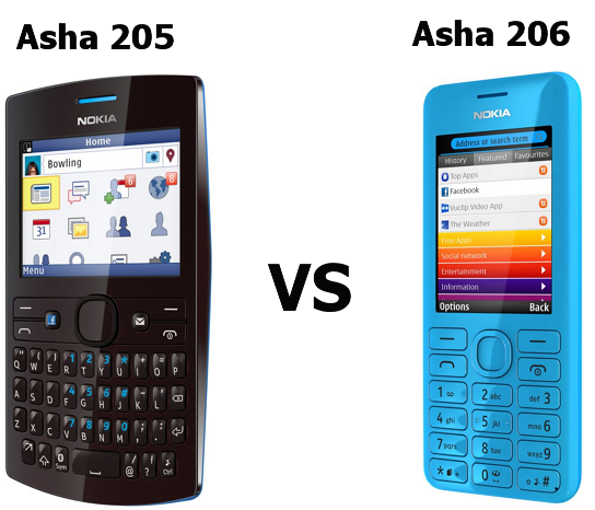 Nokia Asha 205 vs Nokia Asha 206 | Compares with Features, Specs