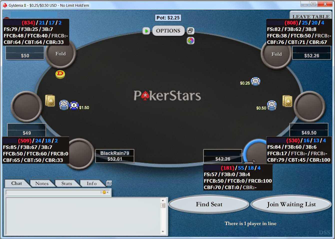 winning at online poker without using a HUD