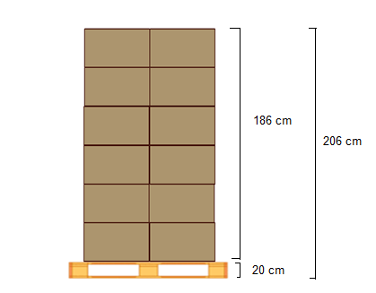 Exportaci n de cer micos unitarizaci n - Pallets por contenedor ...