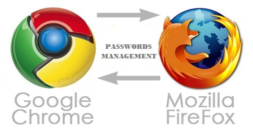 How to Save and Retrieve Passwords in Chrome and Firefox