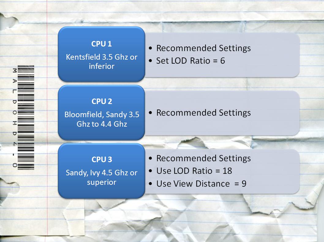 Wow 4.0.0 wow enus installer