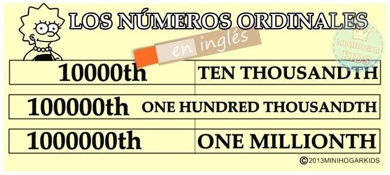 Numeros En Ingles De 1 A 1000 Scribd   newhairstylesformen2014.com