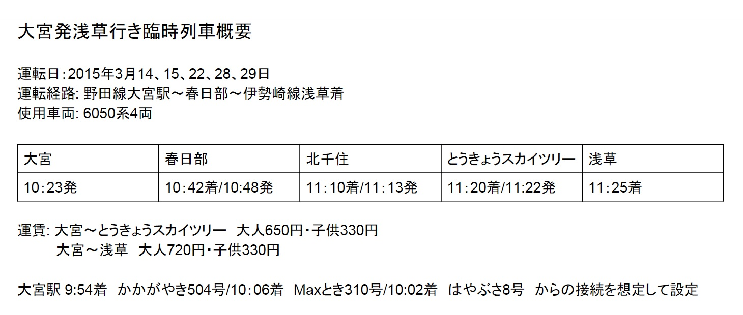 北陸新幹線延伸 大宮発浅草行き臨時列車概要
