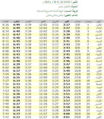 امساكية رمضان 2011