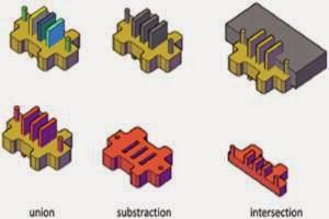 Mulailah-dengan-padatan-primitif-seperti-kerucut-kotak-silinder-piramida