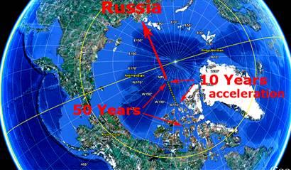 Magnetic pole shift accelerating to russia dalimara energized