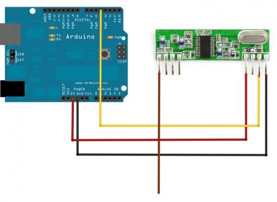Nettigo: RF Link receiver 434 MHz, 4800 bps