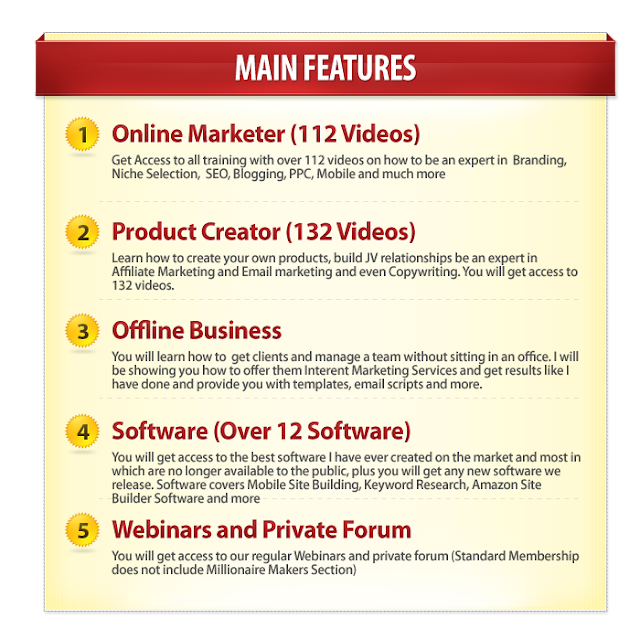 Marketers Solution Review