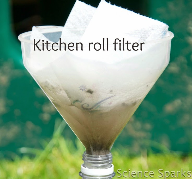 http://www.science-sparks.com/2012/05/14/cleaning-up-water-looking-at-filtering/