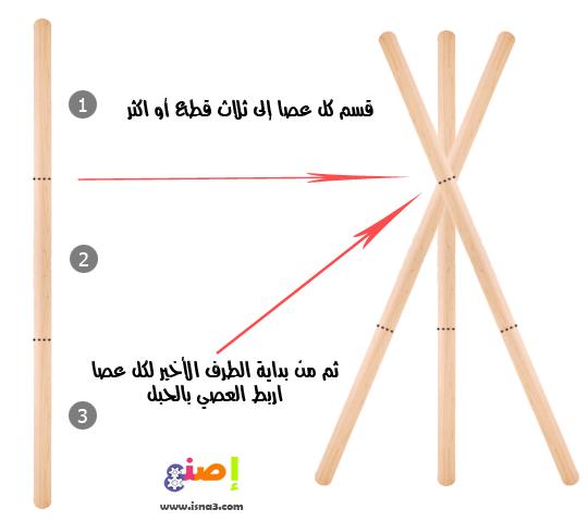 شرح طريقة تقسيم كل عصا لربطهم مع بعض بالحبل