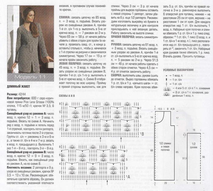 Вязаные кардиганы пальто спицами со схемами модные и эксклюзивные