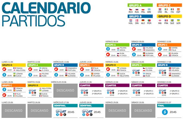 Eurocopa 2012 central de noticias fc barcelona noticias