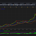 XAU/USD (oro) Análisis T. 16/09/11