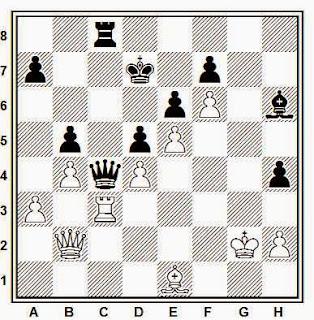 Posición de la partida de ajedrez Klinger - Arencibia (Gausdal, 1986)