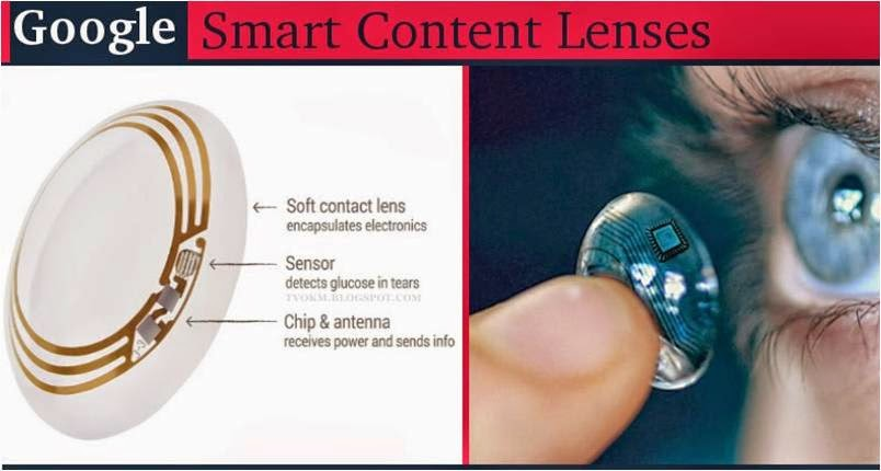 Google & Novartis Teams to Develop Smart Contact Lenses for Diabetics