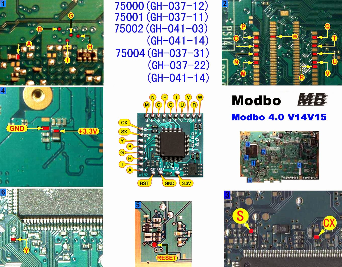 Modbo Ps2 Full Seri