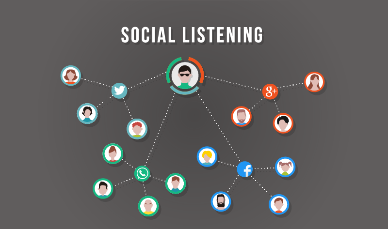 Strategies & Tools That You Must Know To Track All Important Social Media Conversations - #infographic