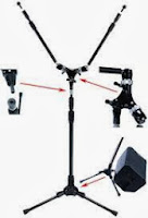 Triad Orbit Mic Stands image from Bobby Owsinski's Big Picture Blog