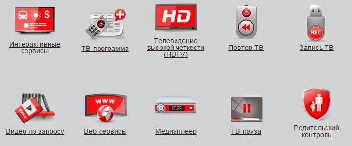 ВсёТВ | Триколор | Телепрограмма