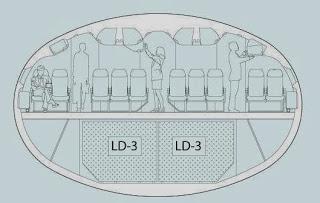 Dek atas penumpang dan dek bawah kargo frigate ecojet
