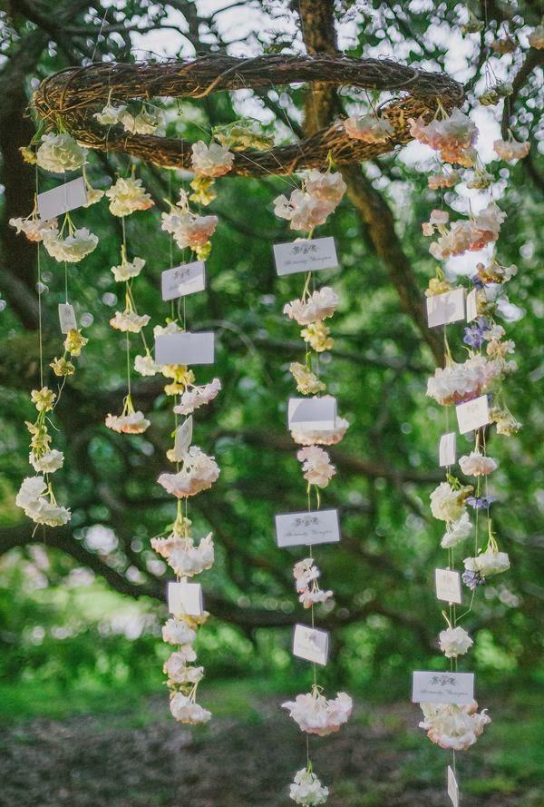 Panel de invitados en guirnalda de flores