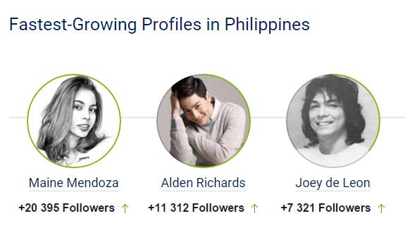 Maine Mendoza, Twitter Philippines