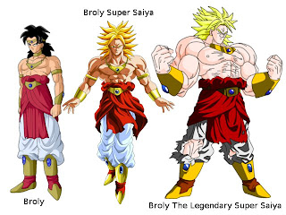 Perubahan Broly, Broly the legendary super saiyan, legenda super saiya, legenda super saiya broly